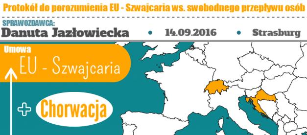 Parlament Europejski za swobodnym przepływem osób pomiędzy UE a Szwajcarią