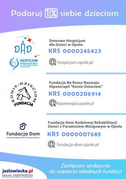 Przekaż 1% podatku na jedną z opolskich organizacji pomagających dzieciom